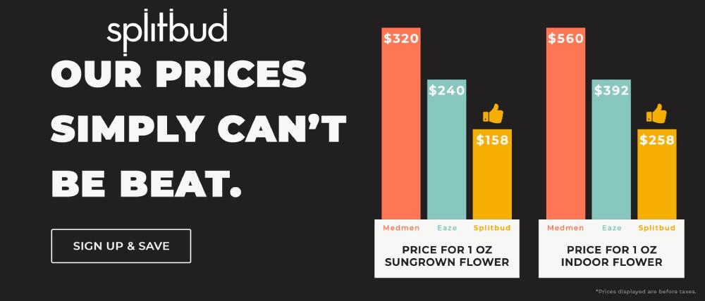 splitbud-deals-discounts-offers-coupon-promo-codes-banner